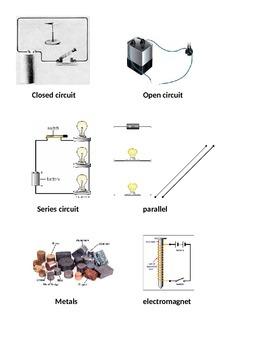 5th Grade Electricity Vocabulary