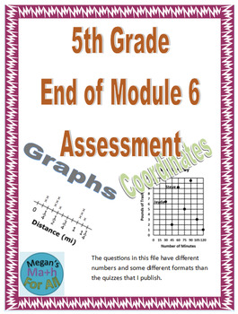 5th Grade End of Module 6 Assessment - Editable