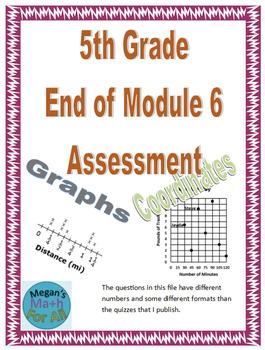 5th Grade End of Module 6 Assessment - Editable