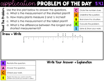 5th Grade Engage NY & Eureka Math Module 4 Application Problems - ALL LESSONS