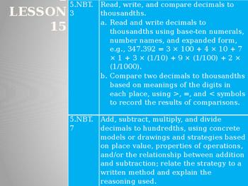 5th Grade Engage NY Math Module 1 Lesson 15