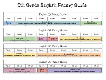 5th Grade English Pacing Guide