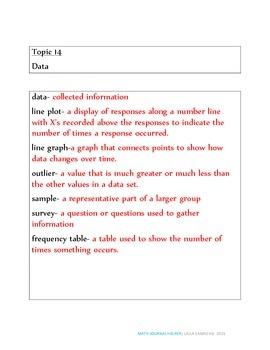 Envisions Math Topic 14 (5th Grade)