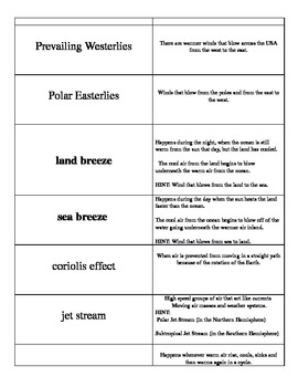 Essential Standards Science Vocabulary Cards Sets (Grades 5-7) EOG & Review
