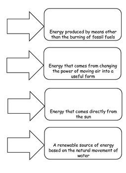 5th Grade Essential Vocabulary 5.7C Alternative Energy
