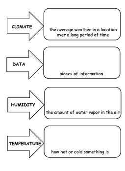5th Grade Essential Vocabulary 5.8A Weather and Climate