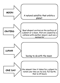 5th Grade Essential Vocabulary 5.8D Sun, Earth and Moon