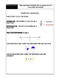 5th Grade Eureka Math Module 3 Interactive Notebook