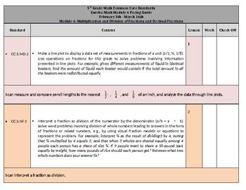 5th Grade Eureka Math Module Pacing Guide Bundle