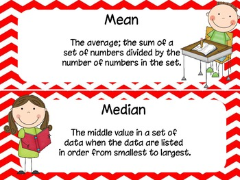 5th Grade Everyday Math Unit 2 Materials