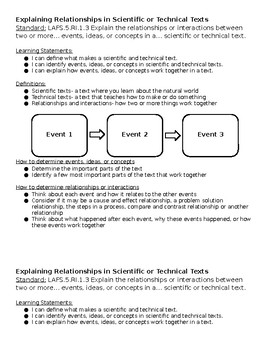 5th Grade Explaining Relationships in Scientific or Technical Texts 1 Page Notes