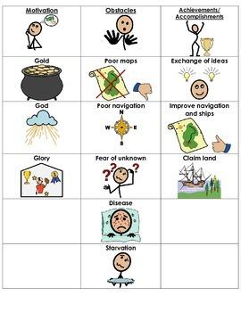 5th Grade Exploration Vocabulary