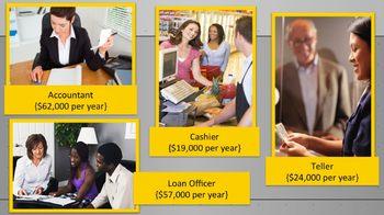 5th Grade - Finance Career Cluster PPT