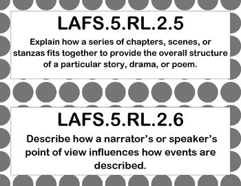 5th Grade Florida Language Arts Standards Signs LAFS