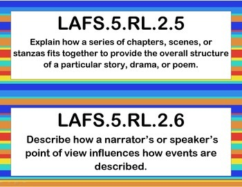 5th Grade Florida Language Arts Standards Signs LAFS