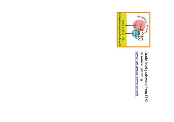 5th Grade Fluency Chart