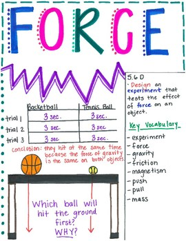 5th Grade Force