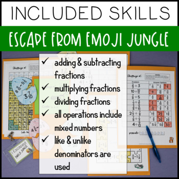 5th Grade Fraction Review Escape Room  | Fraction Test Prep