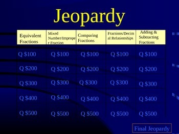 5th Grade Fraction Jeopardy Review