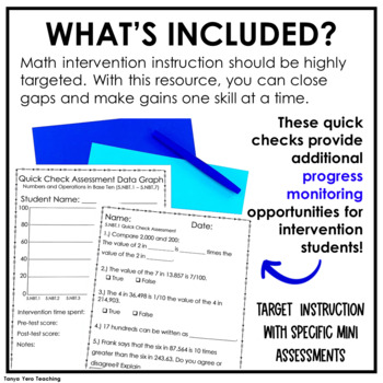 5th Grade Math Intervention Bundle NO PREP RTI Intervention for Math