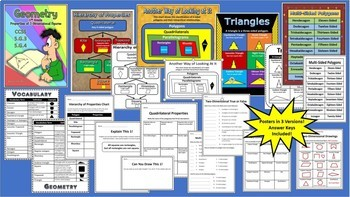 5th Grade Geometry Complete Unit Bundle for CCSS 5.G.1-4
