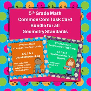 5th Grade Geometry Bundle: 5th Grade Geometry Curriculum Math MEGA Bundle