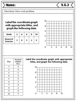5th Grade Geometry Quizzes: 5th Grade Math Quizzes, 5th Grade No Prep