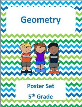 5th Grade Geometry Standards Poster Set
