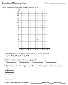 5th Grade Geometry and Measurement Assessment