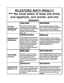 5th Grade Georgia Milestone Math Menu
