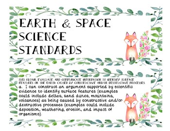5th Grade Georgia Science Standards - Floral Woodland Theme