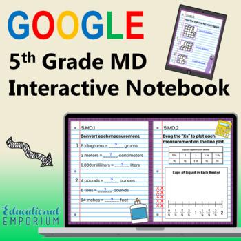 5th Grade Google Classroom Math Interactive Notebook, Digital:Measurement & Data