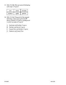 5th Grade Government and Economy Unit Test