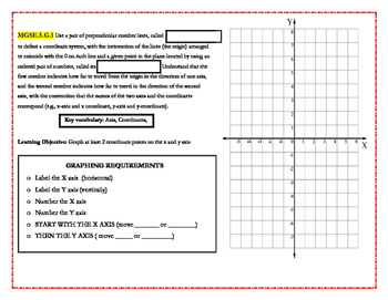 5th Grade Graphing & Guided Notes Mini-Lesson