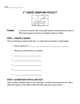 5th Grade Graphing Project