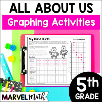 5th Grade Graphs and Data Book: Scatterplot, Stem-and-Leaf Plot, and Dot Plot
