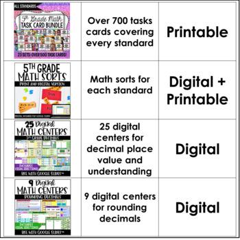 5th Grade Guided Math Centers (Mega Bundle)