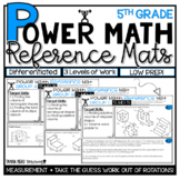 5th Grade Guided Math Reference Mats Measurement and Data