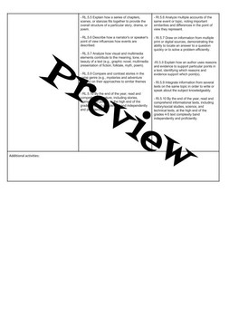 5th Grade Guided Reading Lesson Plan Template {Editable} Common Core Aligned