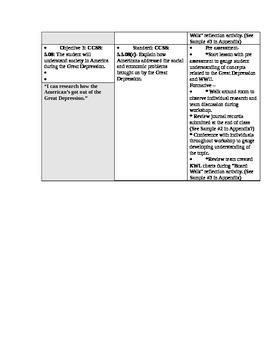 5th Grade History Detailed Unit Plan