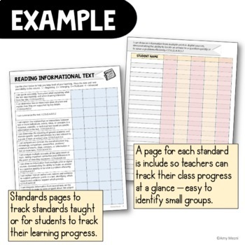 """5th Grade """"I Can"""" Student Checklists for CCSS ELA Common Core Standards"""