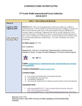 5th Grade IFC/Pacing/Centers/ HUGE RESOURCE