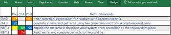 5th Grade Individual Data Tracking Sheet MATH, ELA & NC SCIENCE STANDARDS