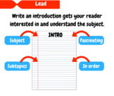 5th Grade Information Writing Strategy Cards
