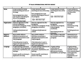 5th Grade Informational Writing Rubric