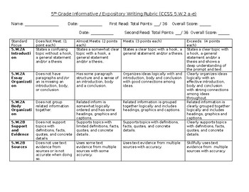 5th Grade Common Core Informative / Expository Writing Rubric (Editable)