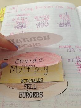 5th Grade Interactive Notebook - Division