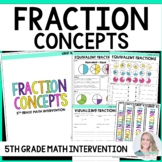 5th Grade Intervention Program : Fraction Concepts Unit
