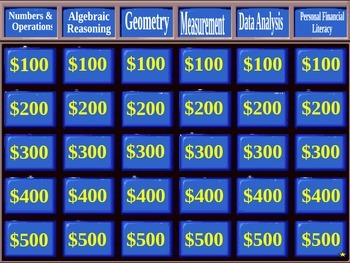 5th Grade Jeopardy STAAR Review