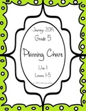 5th Grade Journeys, Unit 1 Skills Planning Chart